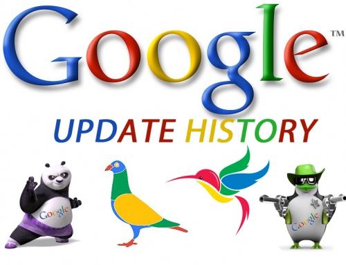 Най-пълният списък с промените в алгоритъма на Google